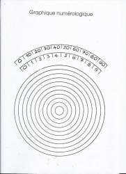 charte numerologique